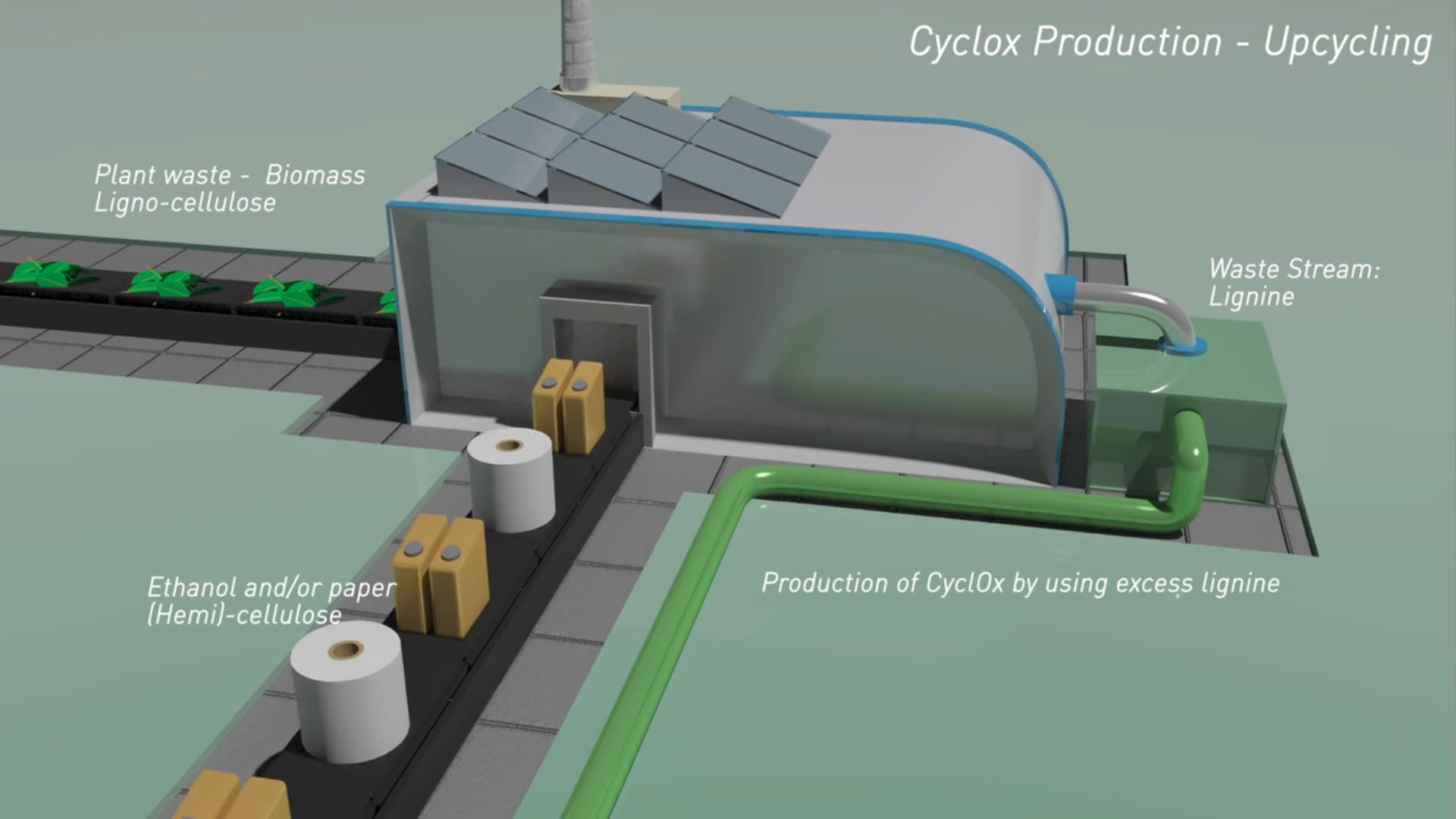CyclOx_Production